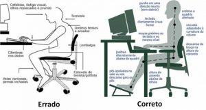 postura certa no computador