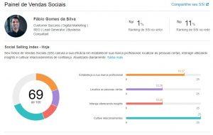 Painel de Vendas Sociais - social selling index