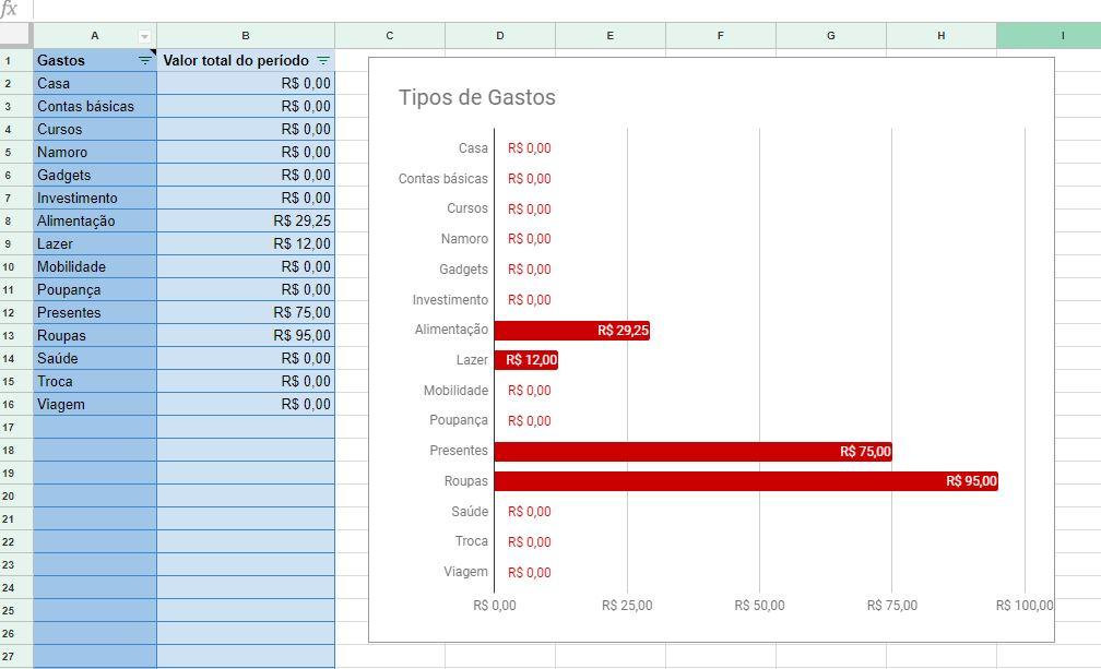 Planilha De Gastos Para Você Ter Um Controle Financeiro