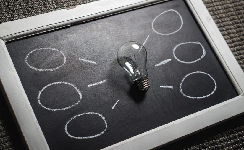 Mind map - Mapa mental e mindset, aprenda de forma de diferente