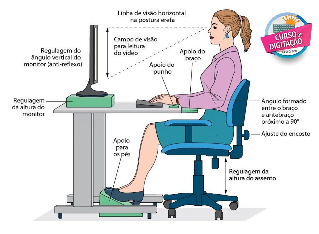Ergonomia e postura ao sentar em um cadeira de computador - Boa postura para digitar